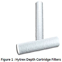 Figure 1 : Hytrex Depth Cartridge Filters