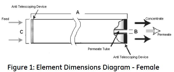 rotary engine seal diagram